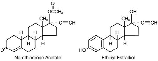 The structural formulas for norethindrone acetate and ethinyl estradiol.