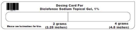 Dosing Card