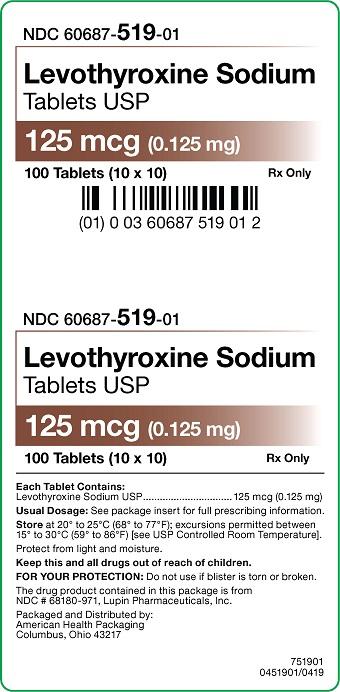 125 mcg Levothyroxine Sodium Tablets Carton