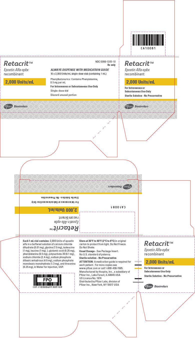 PRINCIPAL DISPLAY PANEL - 2,000 Units/mL Vial Carton