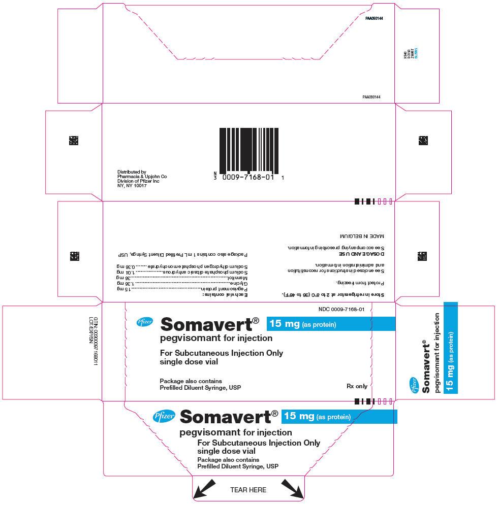 PRINCIPAL DISPLAY PANEL - 15 mg Vial Label