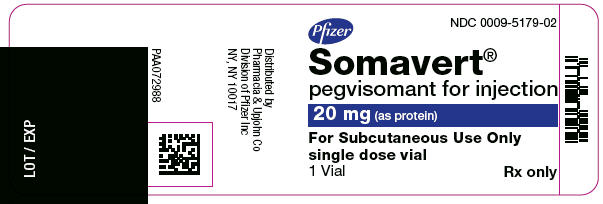 PRINCIPAL DISPLAY PANEL - 15 mg Kit Carton