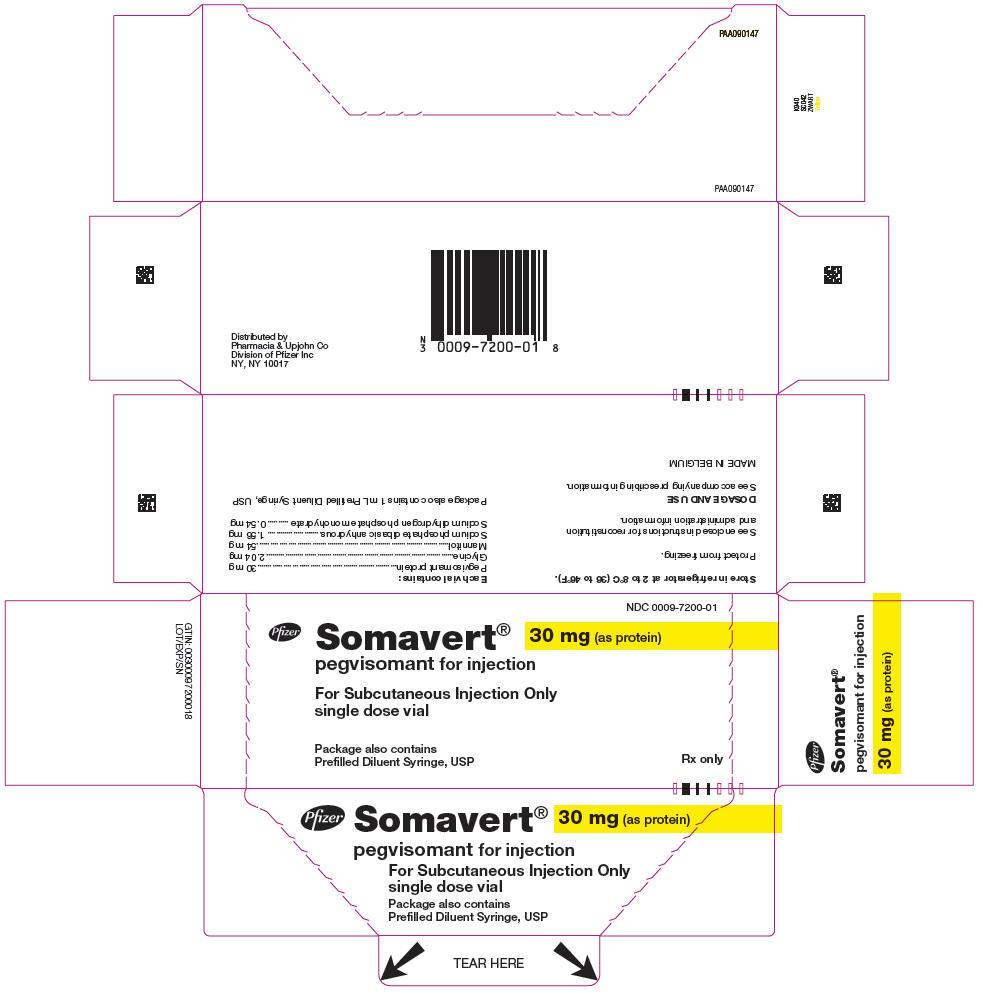PRINCIPAL DISPLAY PANEL - 30 mg Vial Label