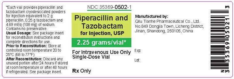 PRINCIPAL DISPLAY PANEL - 2.25 gram Vial Label