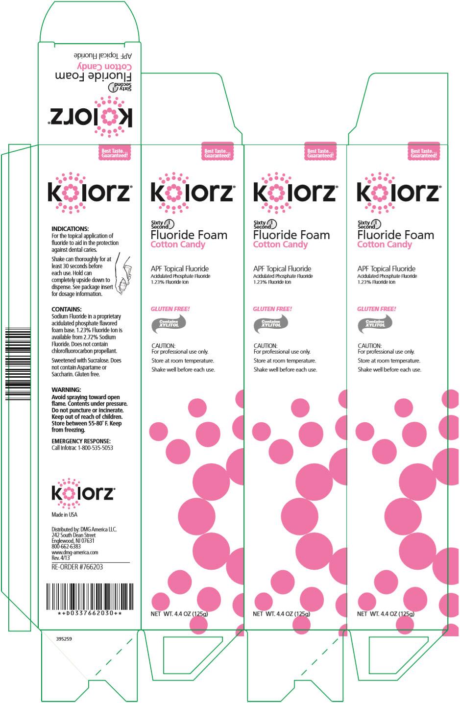 PRINCIPAL DISPLAY PANEL - 125 g Can Carton - Cotton Candy
