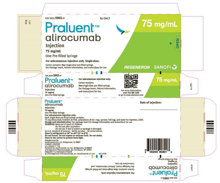 PRINCIPAL DISPLAY PANEL - 75 mg/mL Syringe Carton