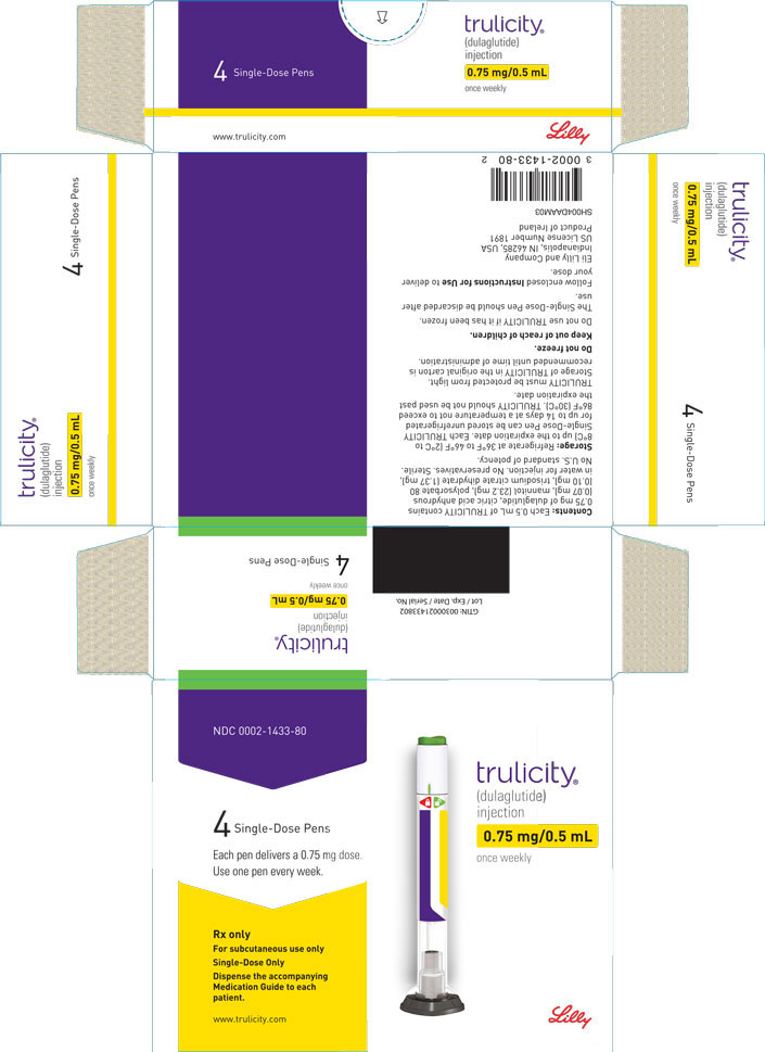 PACKAGE LABEL – Trulicity™, 1.5 mg/0.5 mL, Prefilled Syringes, 4 count