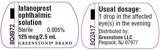 PRINCIPAL DISPLAY PANEL - 125 mcg/2.5 mL - Single Bottle Label
