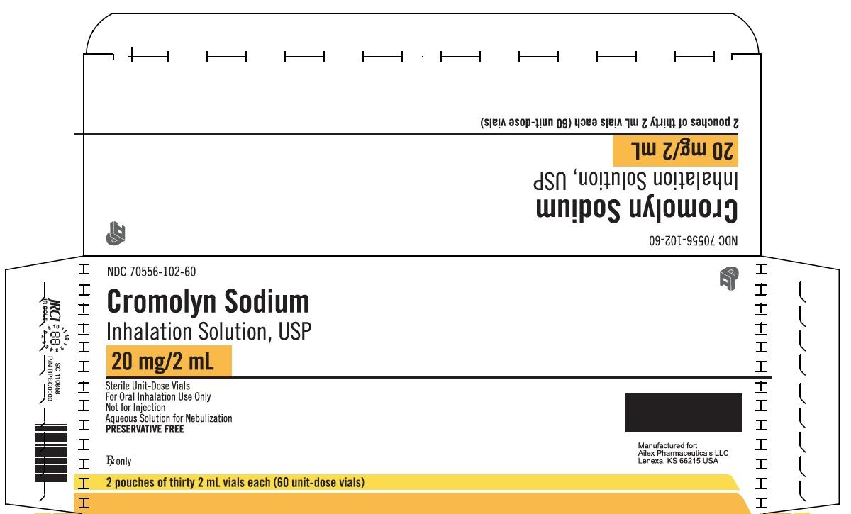 Cromolyn Sodium Inhalation Solution 20 mg/2 mL 60 Unit-Dose Vials Carton, Part 1 of 1
