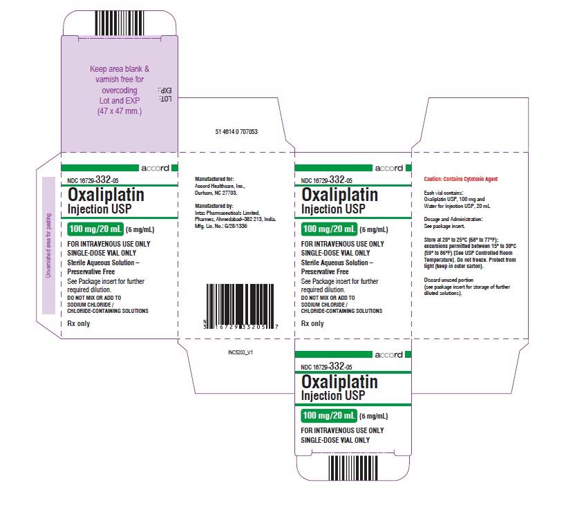 oxaliplatin Injection, USP 100 mg/20 mL (5 mg/mL)-single-dose vial-Carton