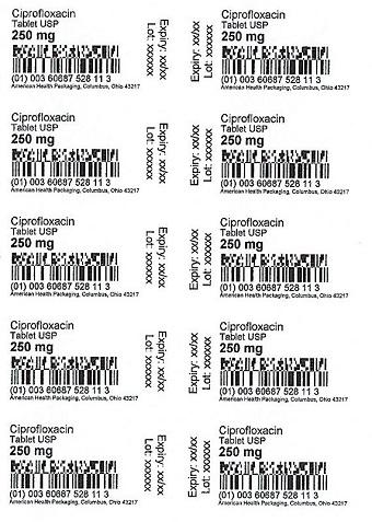 250 mg Ciprofloxacin Tablet Blister