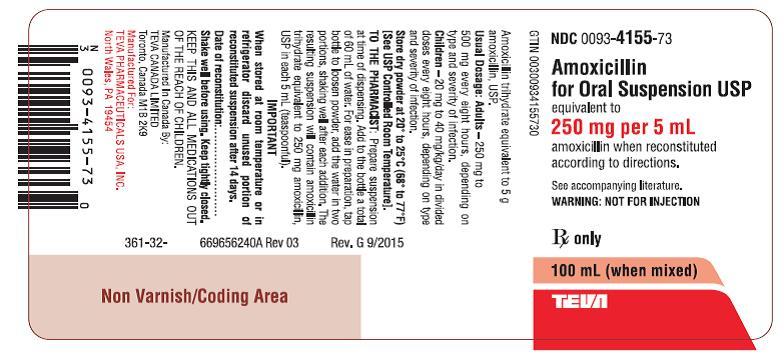 Amoxicillin for Oral Suspension USP 250 mg per 5 mL 100 mL