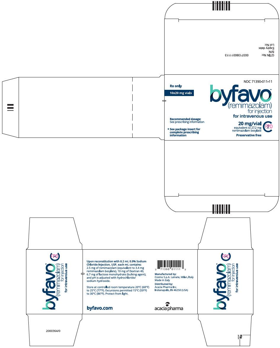 PRINCIPAL DISPLAY PANEL - 20 mg Vial Carton