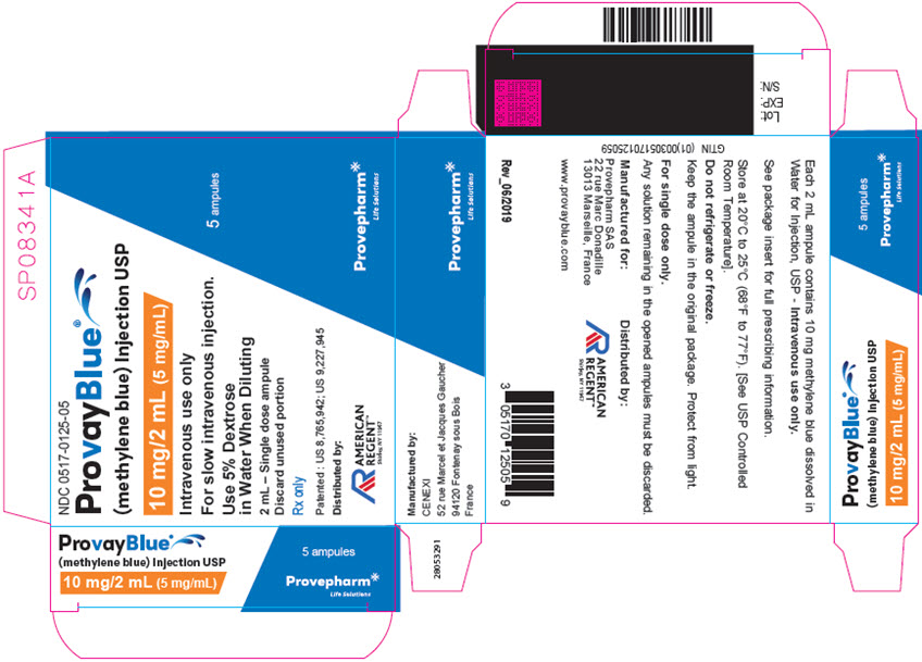 2 mL Carton Label