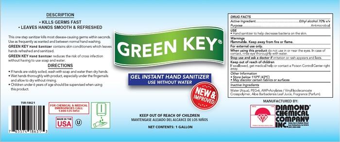 Green Key Label