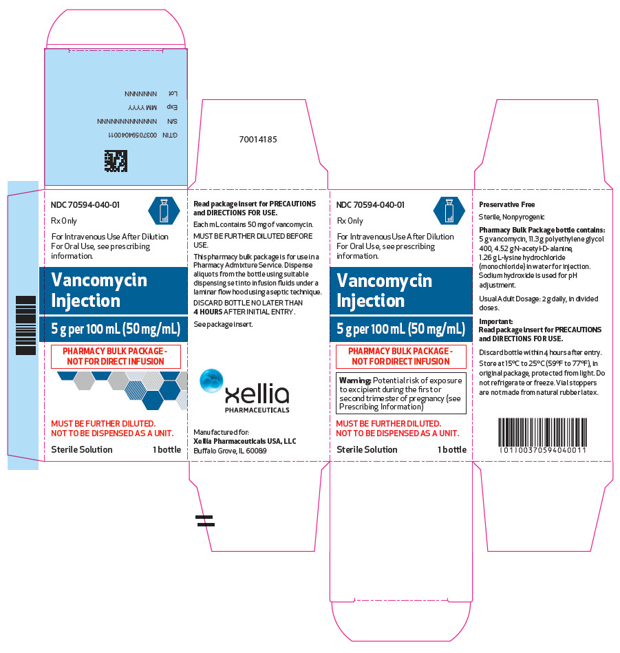 PRINCIPAL DISPLAY PANEL - 100 mL Vial Carton