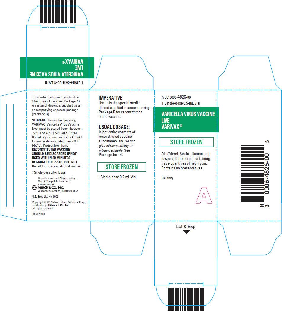 PRINCIPAL DISPLAY PANEL - 1 Single Dose 0.5 mL Vial Carton
