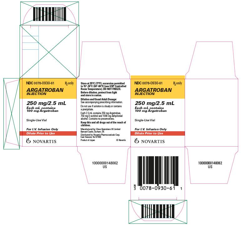 Argatroban Injection 250mg per 2.5mL label