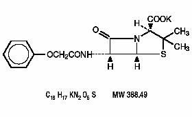 penicillin V potassium structural formula