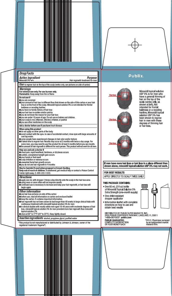 Minoxidil Carton Image 2
