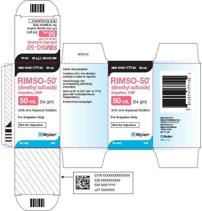 Rimso-50 Irrigation 50 mL Carton Label