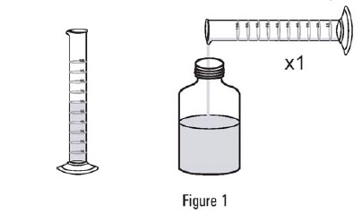 sildenafilosfig1