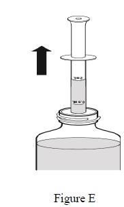sildenafilosfige