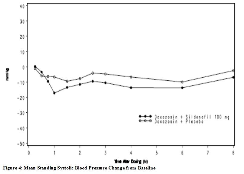sildenafil-citrate-figure-4