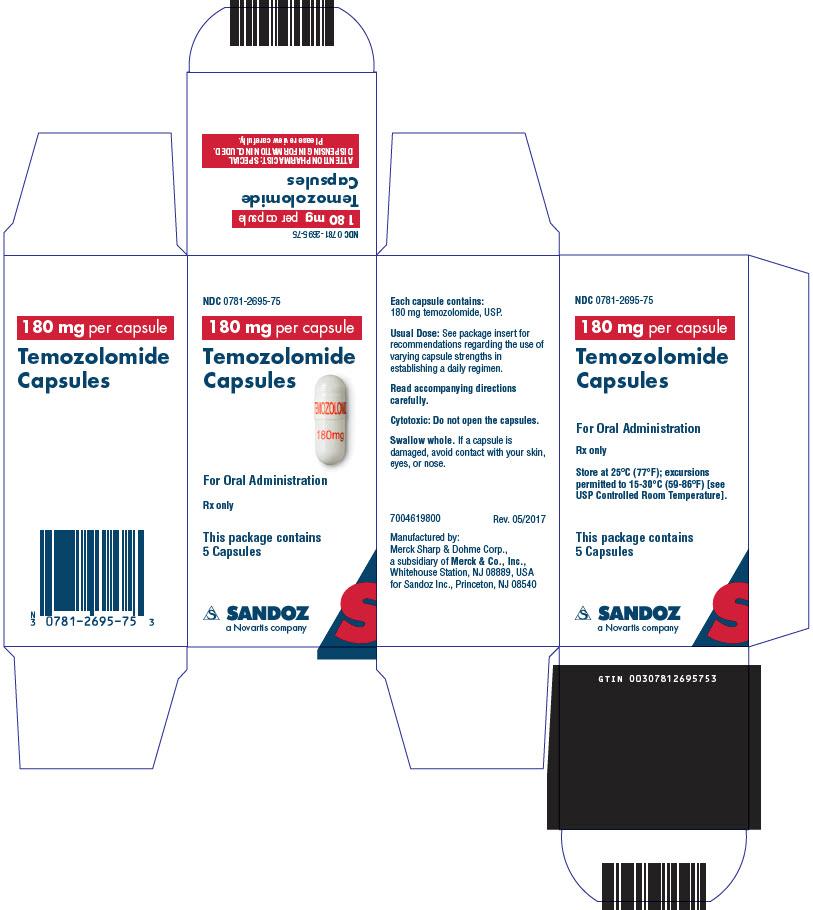 PRINCIPAL DISPLAY PANEL - 180 mg Capsule Bottle Carton