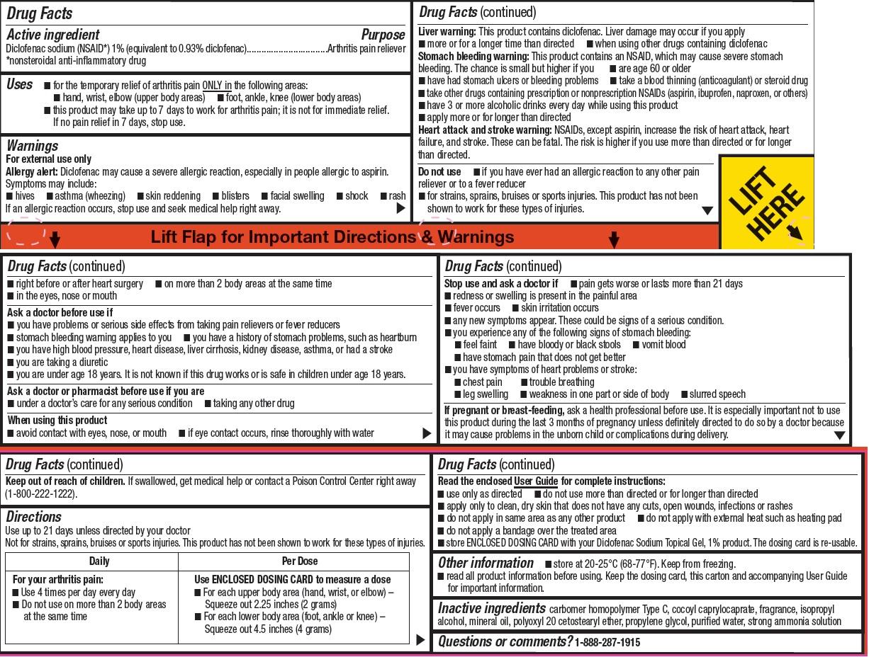87a-2e-arthritis-pain-2
