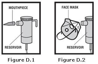 Figure D.1, D.2