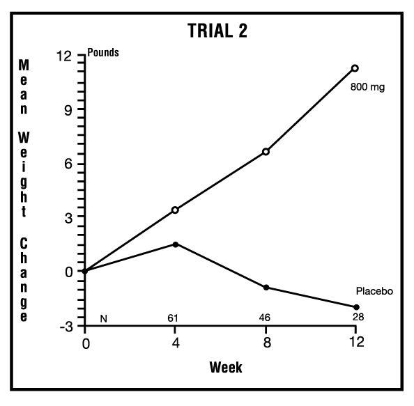 Trial-2.jpg