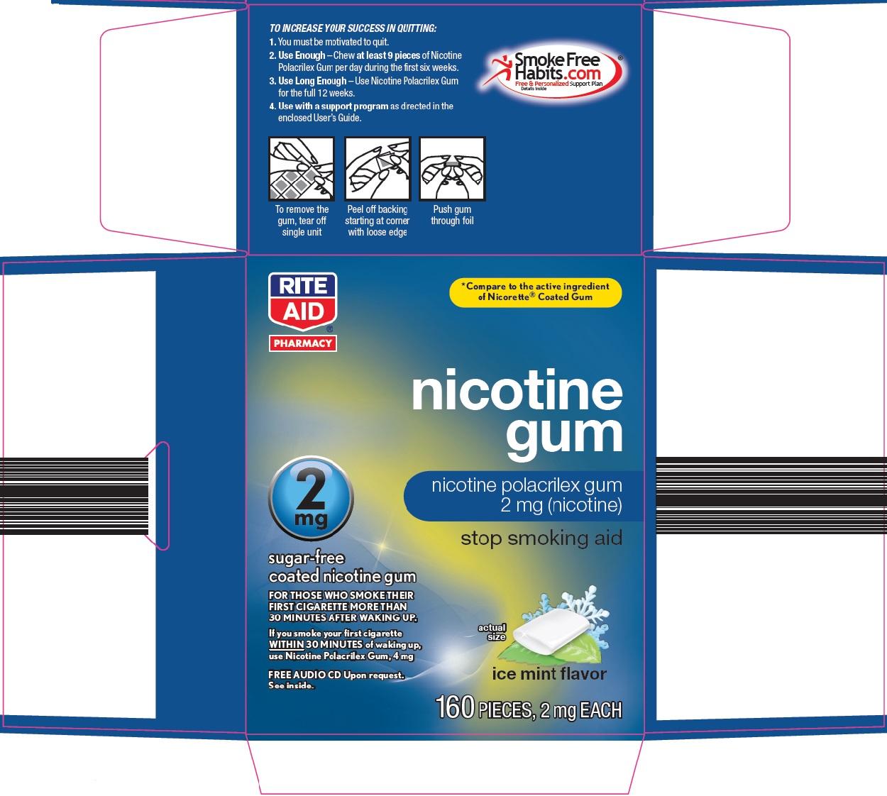 Rite Aid Nicotine Gum