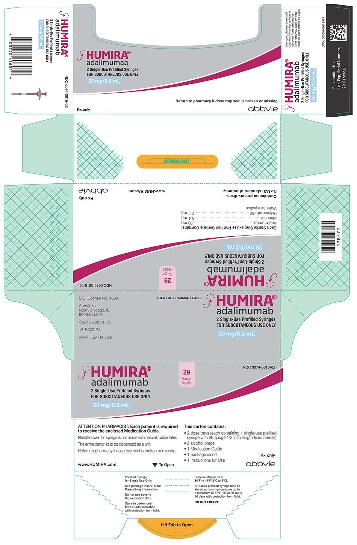 carton-humira-single-dose-syringe-20mg02ml-2ct