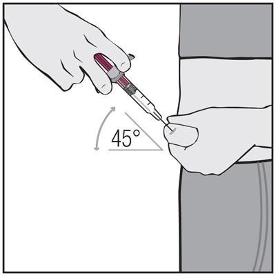 Syringe Injection Angle
