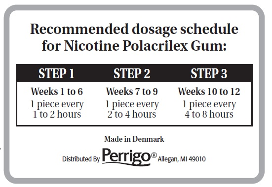 Recommended dosage schedule.jpg