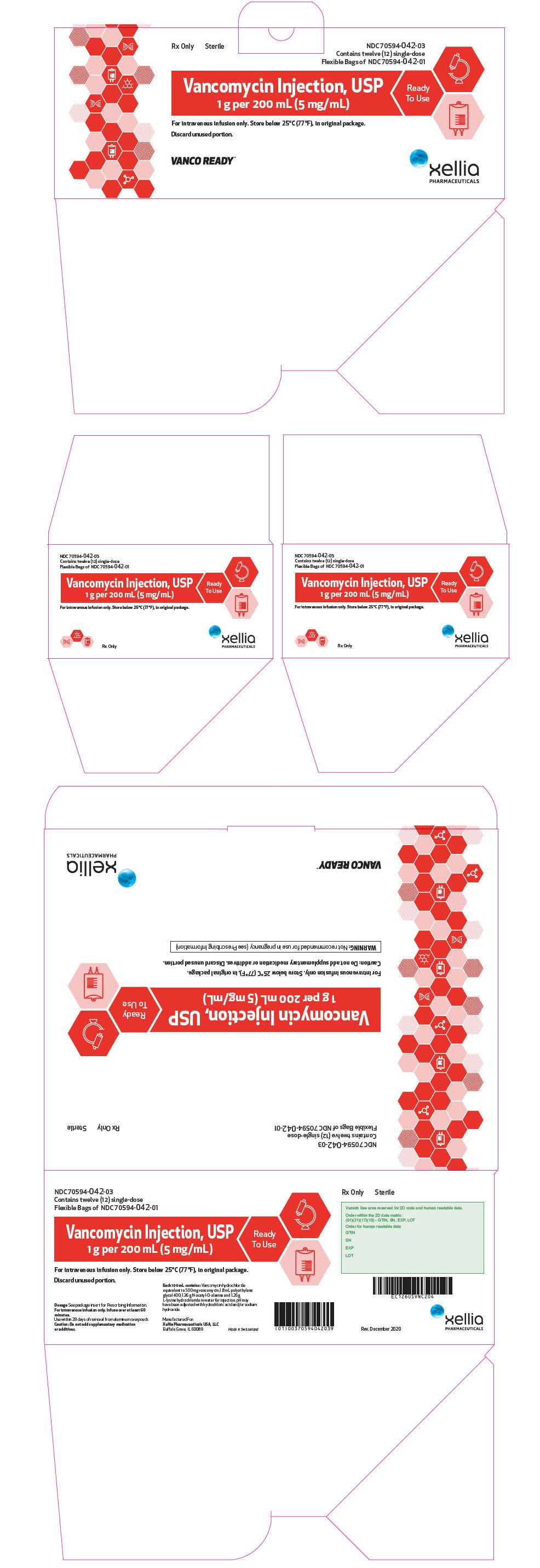 PRINCIPAL DISPLAY PANEL - 400 mL Bag Carton