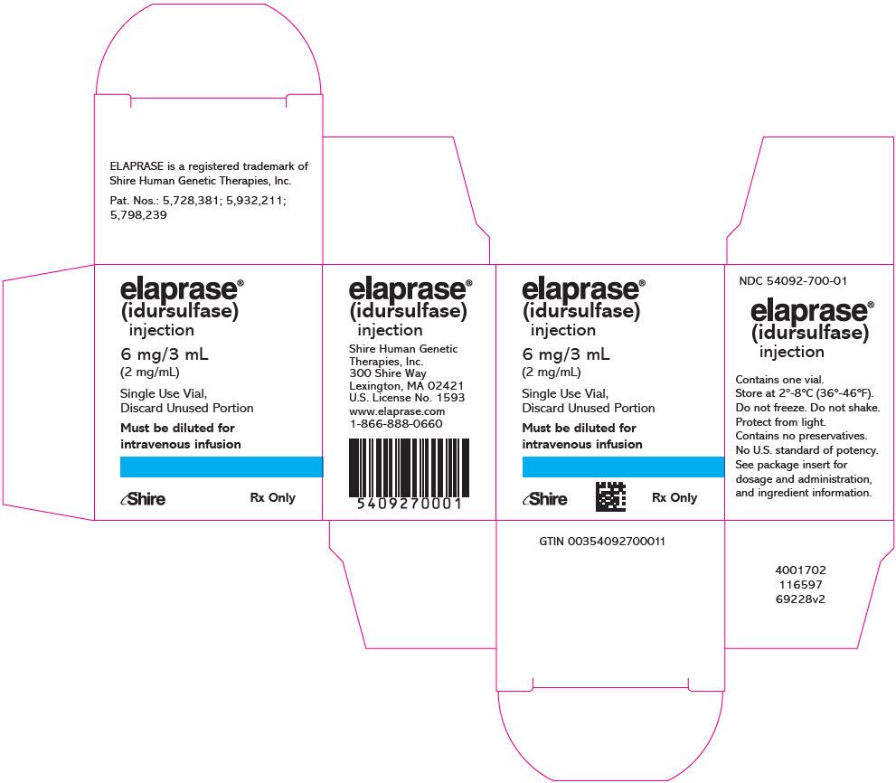 PRINCIPAL DISPLAY PANEL - 6 mg/3 mL Vial Carton