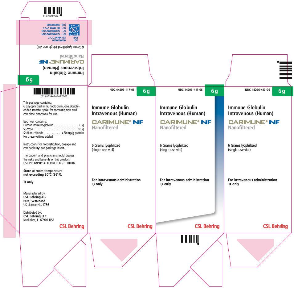 PRINCIPAL DISPLAY PANEL - 6 g Vial Carton