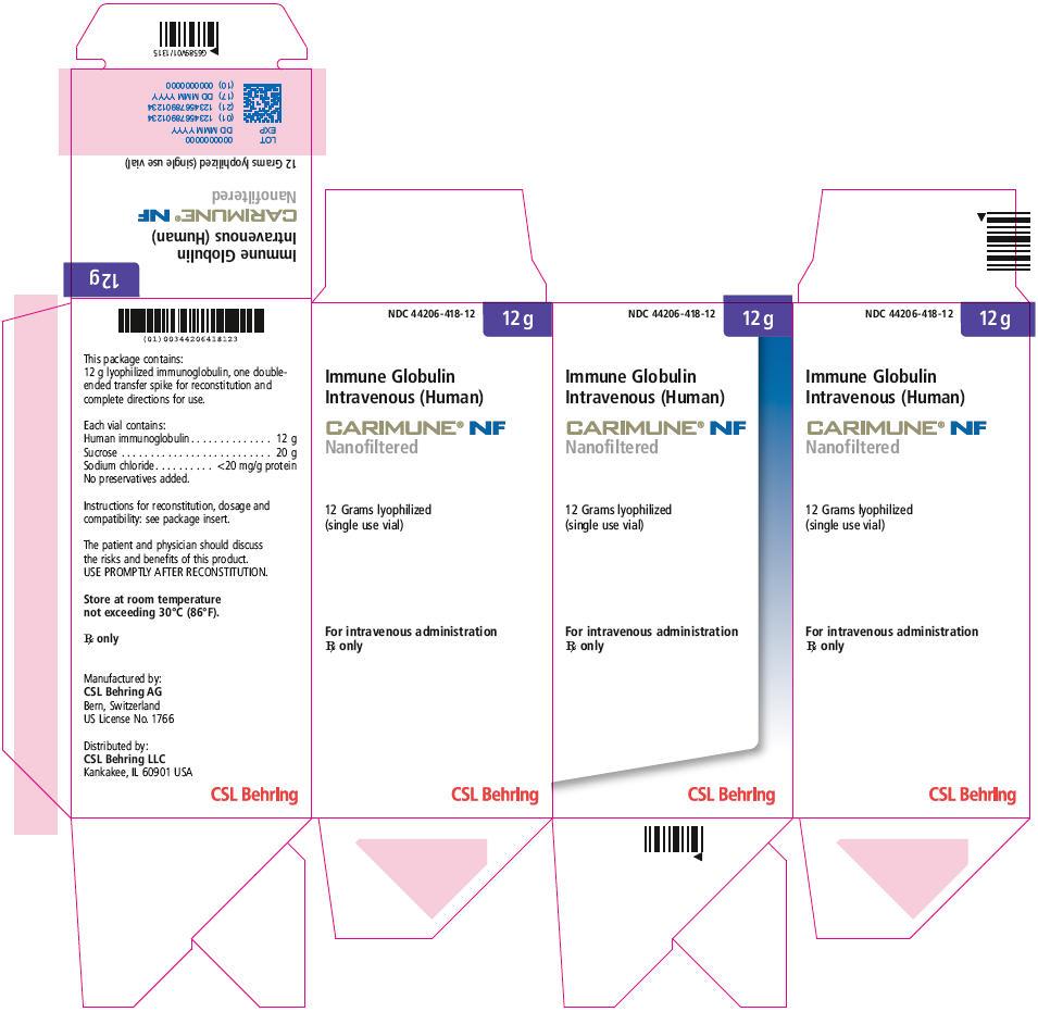 PRINCIPAL DISPLAY PANEL - 12 g Vial Carton