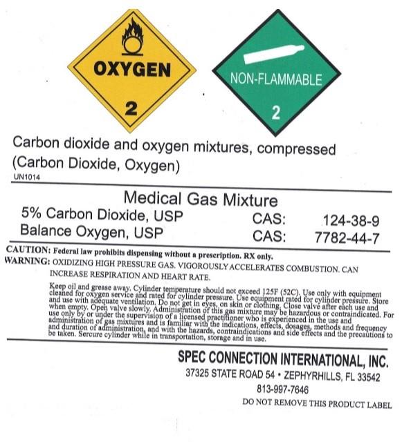 CO2 O2