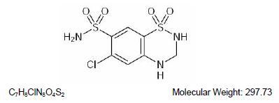 structure-hydrochlorothiazide