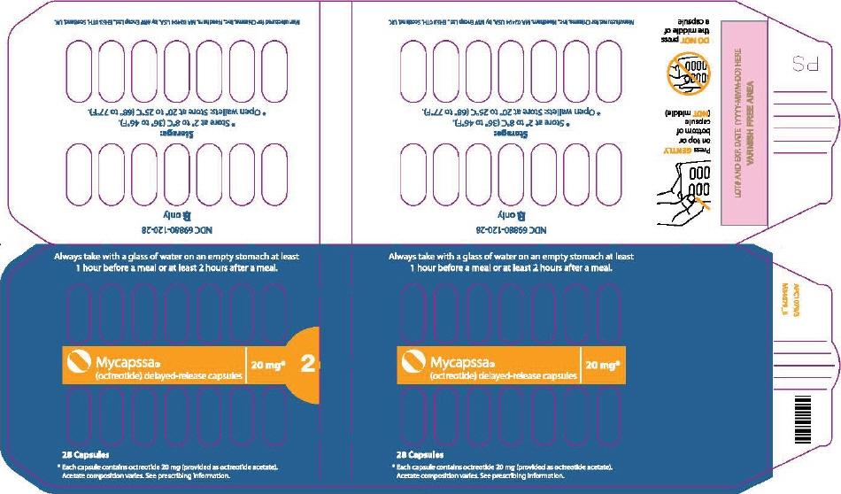 PRINCIPAL DISPLAY PANEL - 20 mg Blister Pack