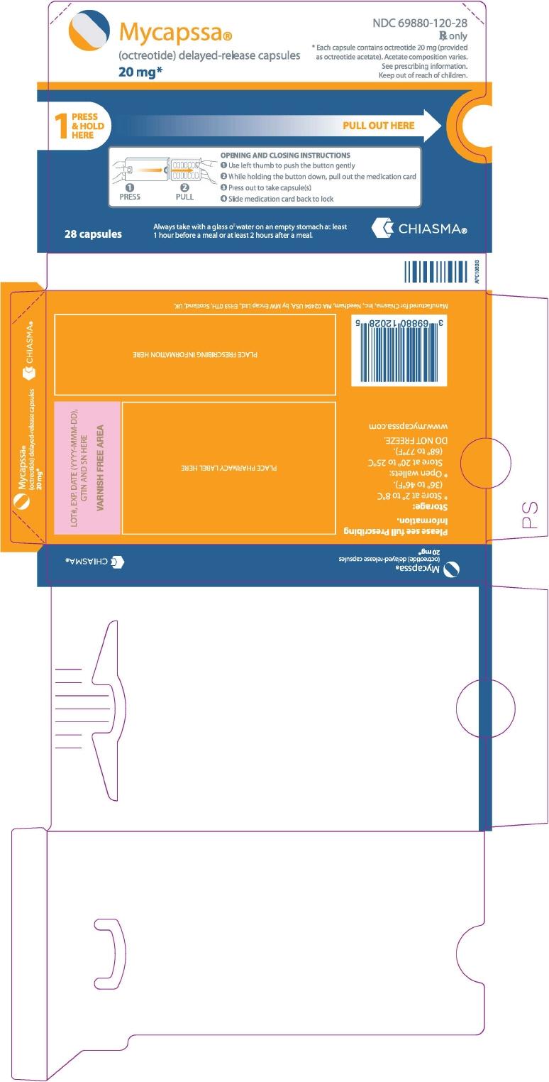 PRINCIPAL DISPLAY PANEL - 20 mg Blister Pack Dose Pack