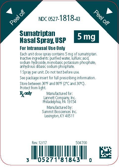 5 mg blister