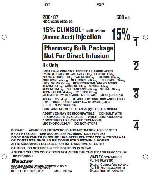 Clinisol Representative Container Label NDC: <a href=/NDC/0338-0502-03>0338-0502-03</a>