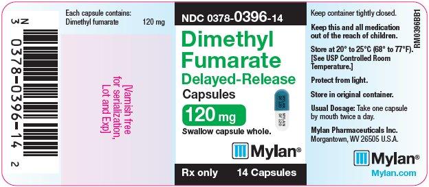Dimethyl fumarate Structural Formula