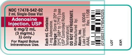 Anenosine Container Label