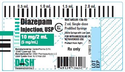 PRINCIPAL DISPLAY PANEL - 10 mg/2 mL Syringe Label