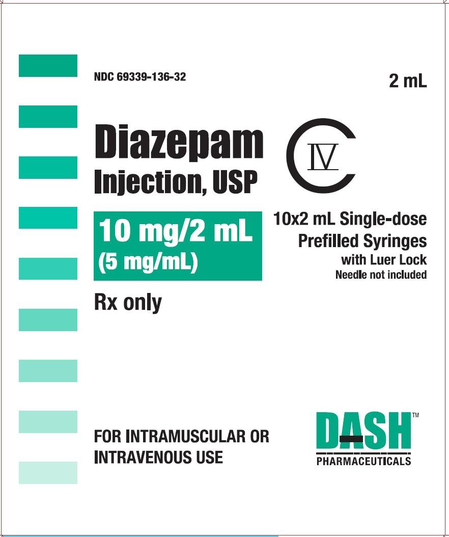PRINCIPAL DISPLAY PANEL - 10 mg/2 mL Carton Label